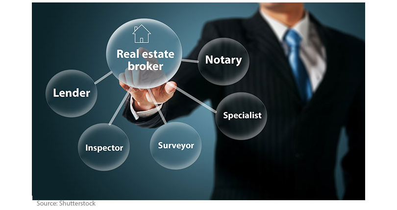 Your Broker, a Gateway to a Network of Specialists